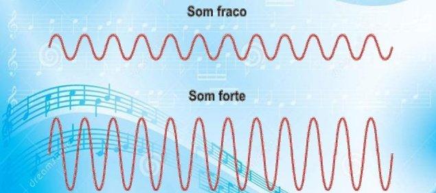 som - Escola de Música – Blue Note Rio Preto