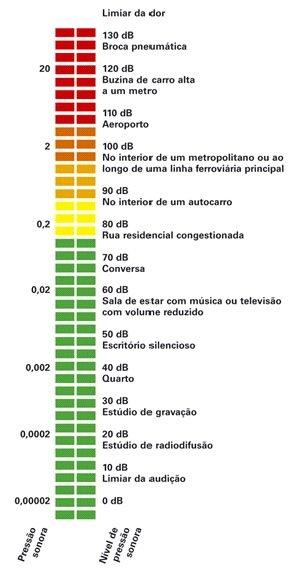 som_image004 - Escola de Música – Blue Note Rio Preto
